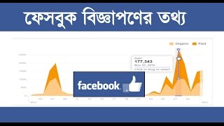 How to see reach data - Facebook marketing bangladesh