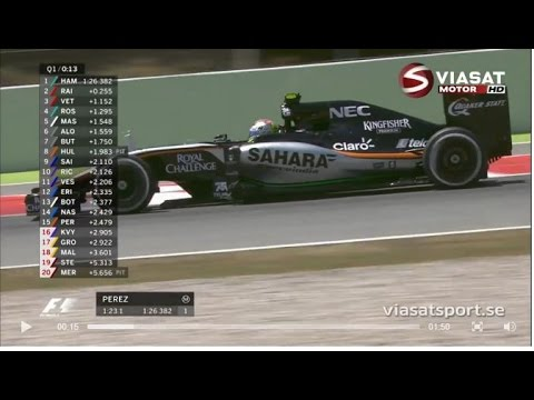 F1 2015  - Spanish Grand Prix -  Full Race