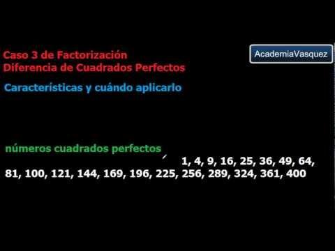 Caso 3 de Factorización: Diferencia de Cuadrados Perfectos