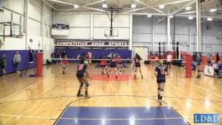 Rebecca Purcell #5 Setter - Synergy 17 Team Rox Navy Kim