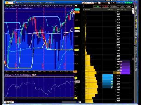 Eurex uk stock options