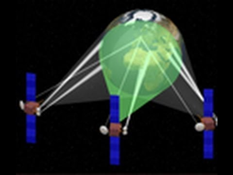 How Do Geosynchronous Satellites Systems Work?