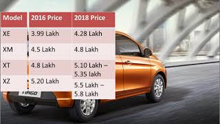 TATA TIAGO 2018 Price Review
