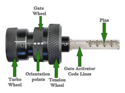 Turbo Decoder HU92 lock pick