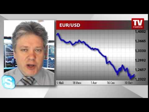 Обзоры прогнозы рынка форекс