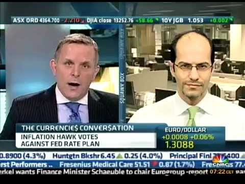 Ashraf Laidi on CNBC on Yields, Fed & USD - Mar 16, 2012 Chart