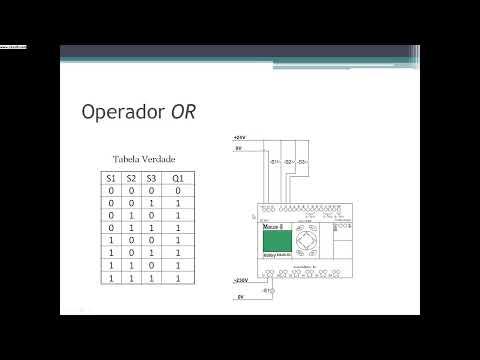 Introdução a linguagem ladder a partir de representação de circuitos combinacionais