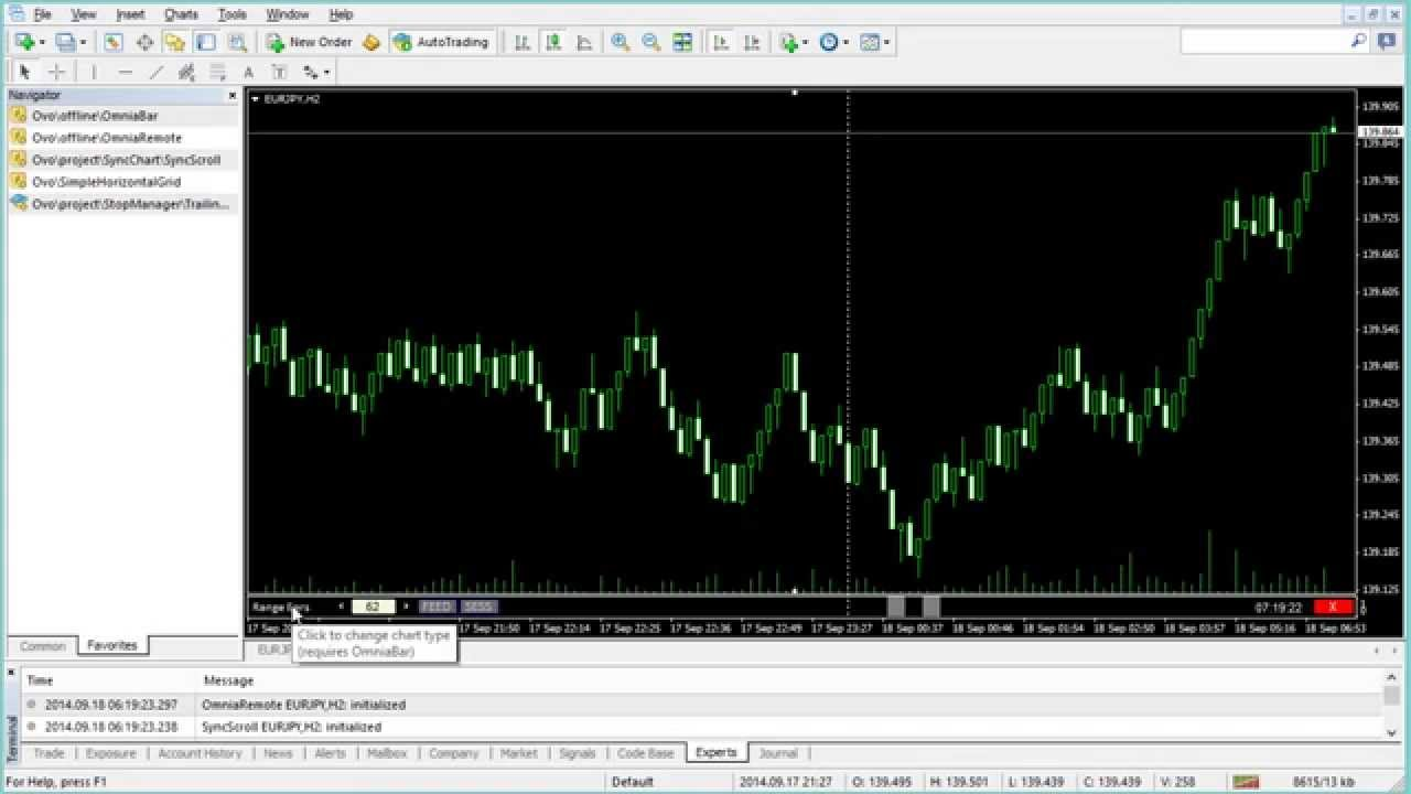 Binary option indicator trader elite foto