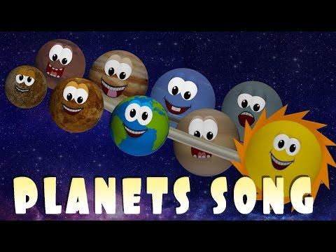 Planets Song | Nursery Rhyme