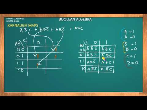 Introduction 2 and 3 Variables Karnaugh Map(KMAP)- Boolean Algebra Part 2 Urdu