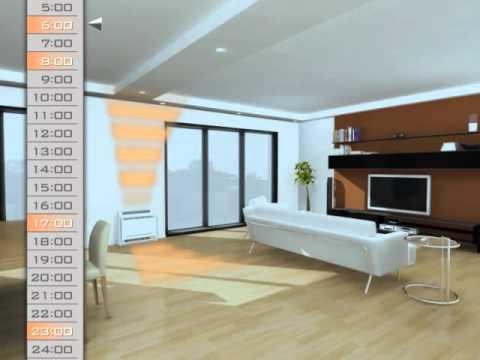 Daikin Floor Standing Home Air Conditioning Heat Pump