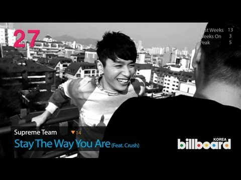 (4.11.2013) Billboard Korea K-POP Hot100 Top50