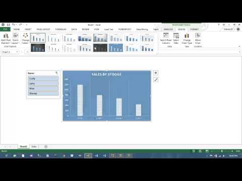 Excel 2013 PowerPivot Dashboards with Sharepoint 2013 BI Tutorial