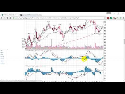 Анализ акций Reynolds American (NYSE:RAI) на лонг