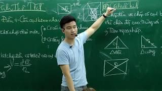 Thể tích khối Đa Diện (Buổi 2) Chóp Đều + các cạnh bên bằng nhau - Thầy Nguyễn Quốc Chí
