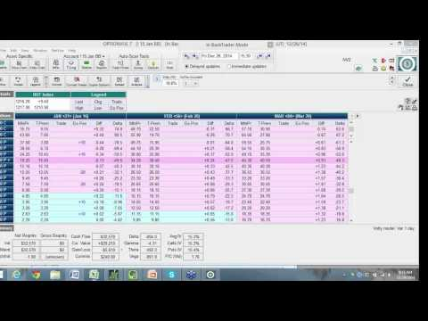 Options Trading for Income with John Locke for December 29, 2014