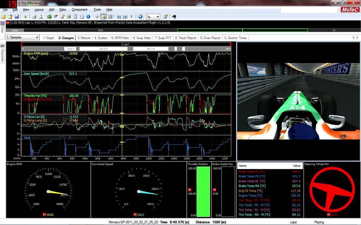 Data Analysis Of The Force India Vjm02 Driven By Yamir Raj