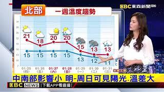 氣象時間 1070124 晚間氣象 東森新聞