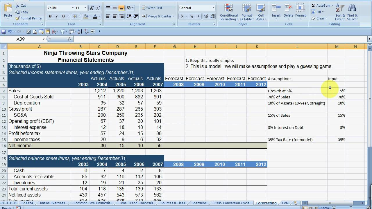 Projected Financial Statements For A Business Plan