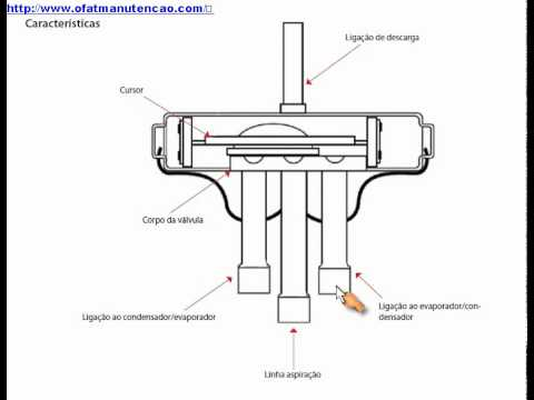Ar condicionado inverter 3 ambientes