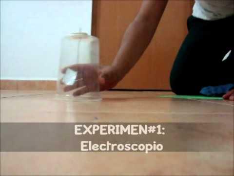 Electrización: por contacto
