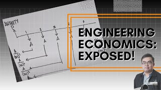 Download Lagu Engineering Economics Exposed (Full Video) Gratis STAFABAND