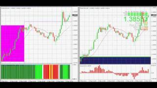 FBS Breakout Method vs Panca Eagle Breakout Method in MT4 - Forex Trading