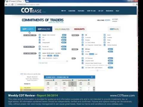 Weekly Commitments of Traders Review - COT Report 36/2014 - COTbase.com