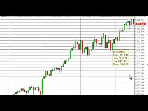 FTSE 100 Technical Analysis for March 18, 2013 by FXEmpire.com