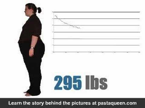 How to lose 192 pounds in 7 seconds
