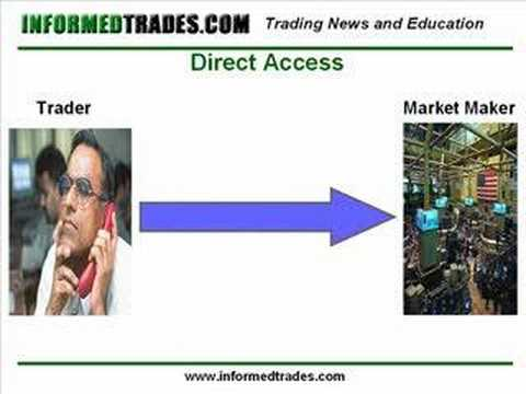 Stock options bid ask price