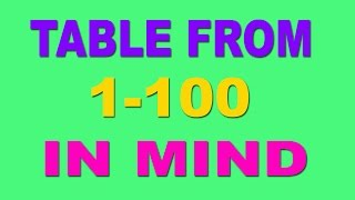 Vedic Maths Trick For Calculating Table Upto 100 in Mind | Human Calculator - Hindi (2017)
