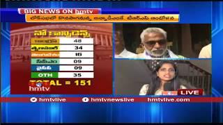 ఇవాళ లోక్సభ ముందుకు మరోసారి అవిశ్వాస తీర్మానం...!  LIVE Updates From Delhi | hmtv