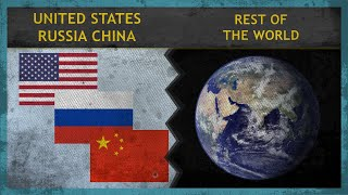 UNITED STATES, RUSSIA, CHINA vs REST OF THE WORLD | Military Power Comparison (2018)
