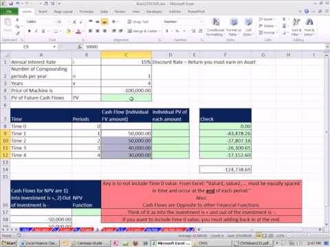 Best Discounted Cash Flow Ysis Excel Template Photos Pdf