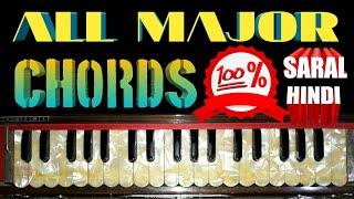major aur minor chords/how to play/harmonium/keyboard