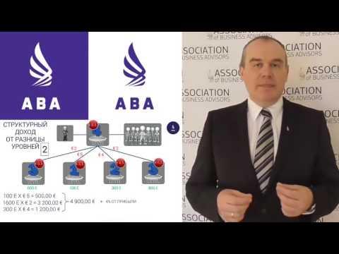 Маркетинг - Бизнес - Карьера в компании ABA Marketing Group