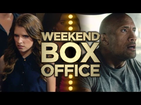 Weekend Box Office - May 29-31, 2015 - Studio Earnings Report HD