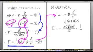 高校物理解説講義:「ボーアの原子模型」講義13