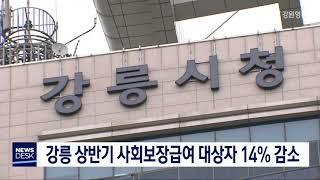 강릉 상반기 사회보장급여 대상자 14% 감소