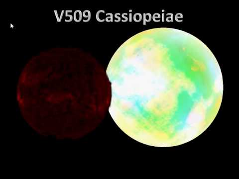 Planets  amp Stars In Perspective  V509 Cassiopeiae