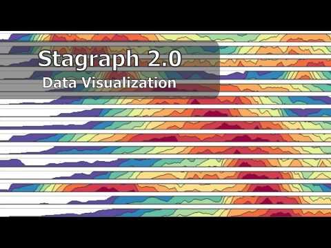 Stagraph 2.0 - Data Visualization