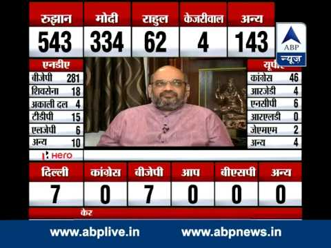 Amit Shah talks to ABP News post poll results