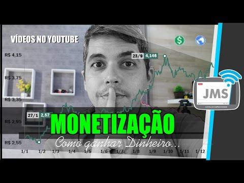MONETIZAÇÃO Como Ganhar mais dinheiro no YouTube