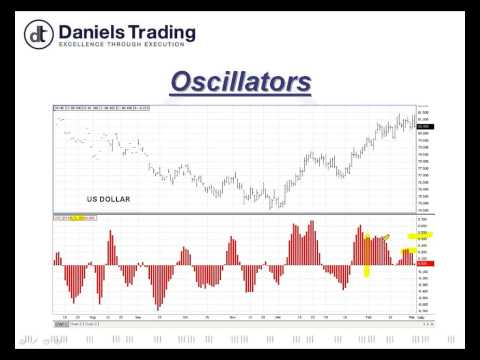 Day trading strategies (momentum) for beginners class 5 of 12