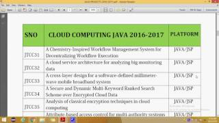 IEEE PROJECTS 2016 TITLE LIST JAVA CLOUD COMPUTING | IEEE PROJECTS 2017