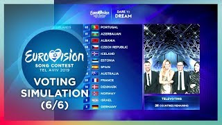 2019 Eurovision Song Contest · Voting Simulation (Part 6/6) (Televoting)