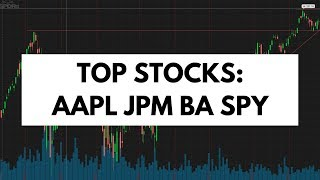 Technical Analysis on Top Stocks for Day Trading Options | AAPL JPM BA SPY