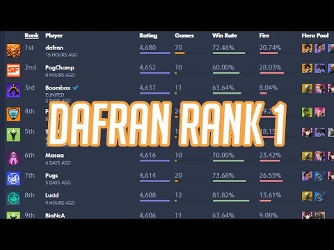 Overwatch - Dafran Takes Rank 1 With High Ping Feat Sinatraa and Unkoe