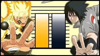 Naruto vs Sasuke - POWER LEVELS   Ninja World  